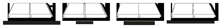 Bevel Edge Types