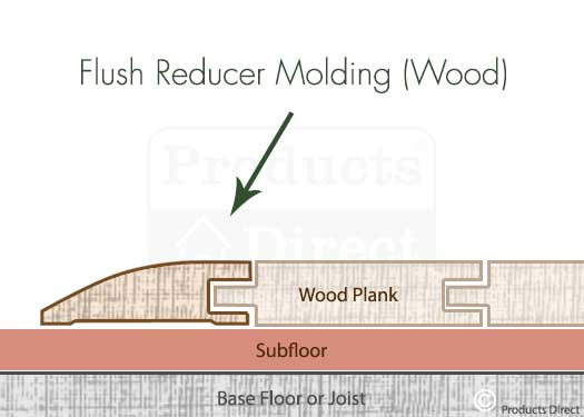 Flush Reducer Molding Wood Floor Transitions Graphic